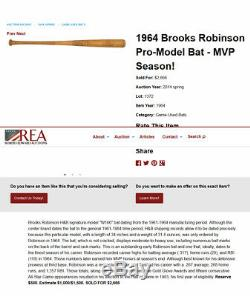 1965-1968 Brooks Robinson Baltimore Orioles W166 Jeu Signé Utilisé Bat Psa Holo